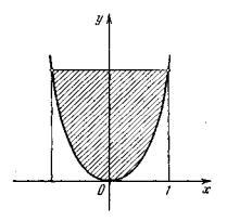площадь сегмента параболы